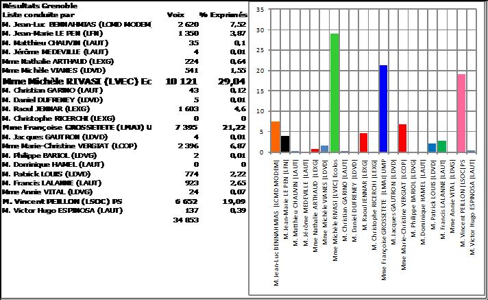 2009-result-europeennes