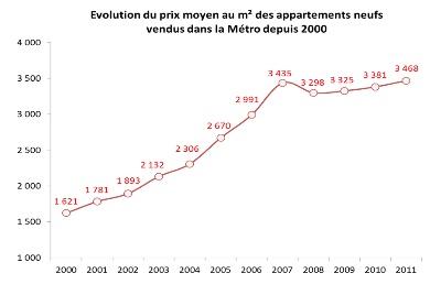2000-2011EvolPrixm2