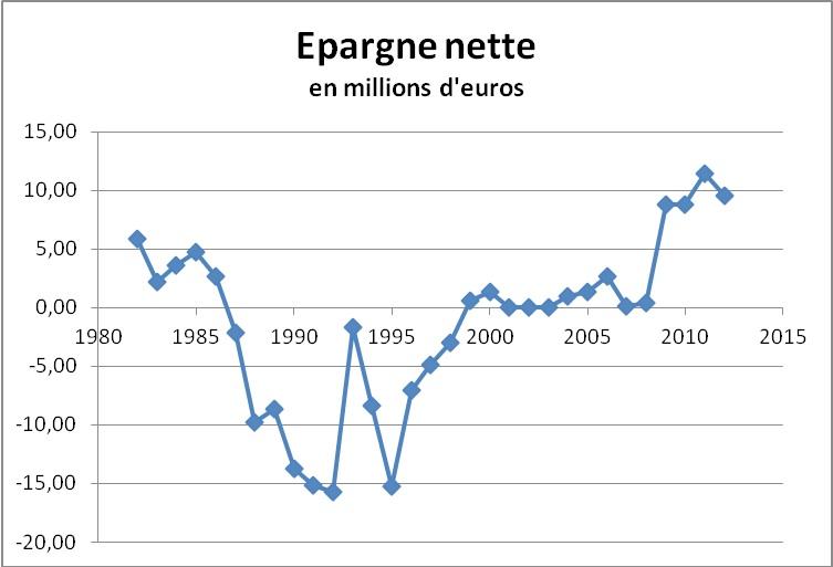 Grenoble1982-2012BPepargneNette